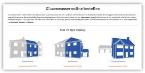 Glazenwasser online home